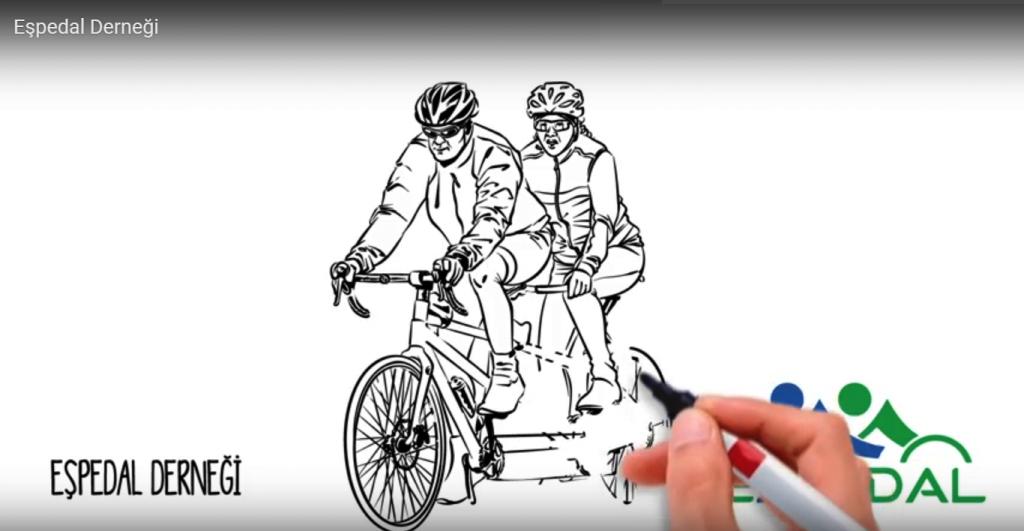 Çizgi grafik şekildeki görselde önde bir erkek arkada bir kadın tandem sürmekte altta kalem tutan bir el çizgi grafiği oluşturmakta.